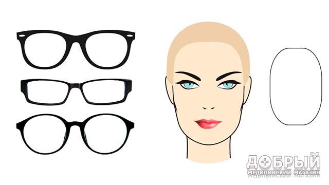 Форма очков для продолговатого лица